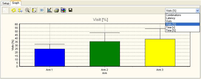 ymaze_visits_graph