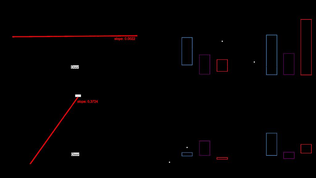 R script figure example